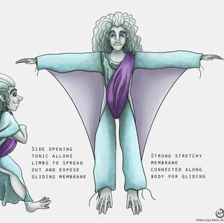 Elohw People on Alien Planet, Creature Concept Design, Procreate, 2020