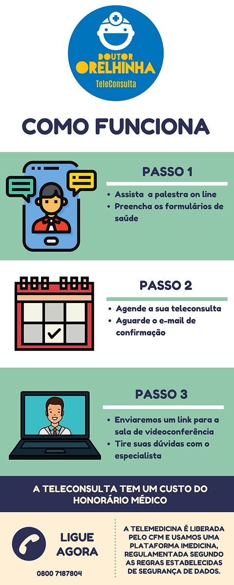 Infográfico_TeleConsulta.png