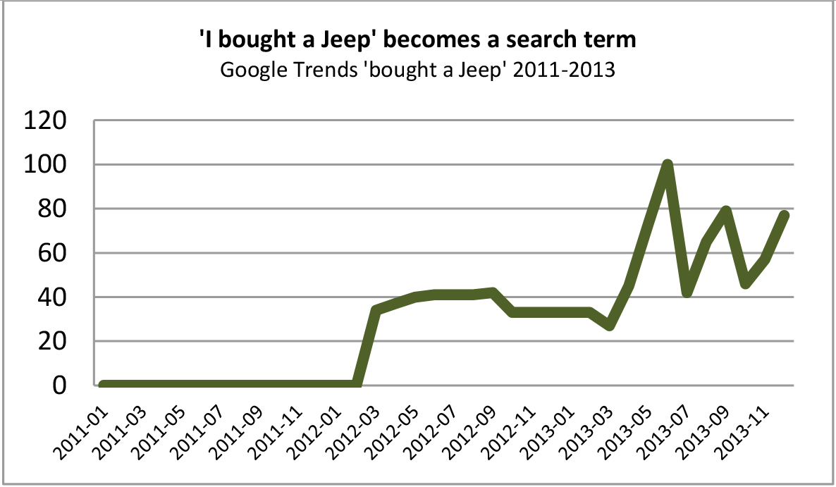 Jeep search term.jpg