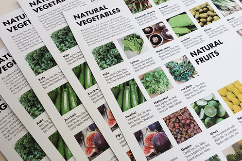 5 x NUTRITION POSTER