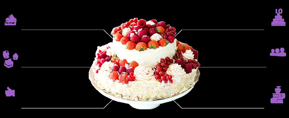 Наш продукт торты