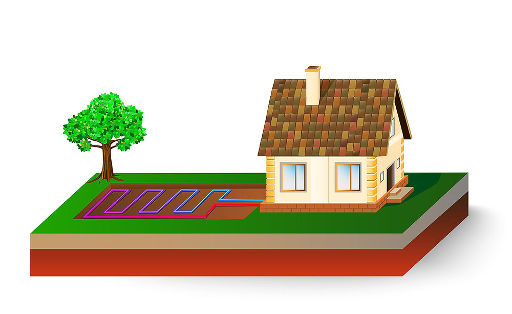 Diagram of geothermal systems for eco friendly homes