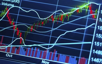 Technical Trading