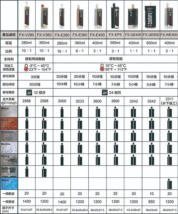 直筋膠決戰表格_中文.jpg