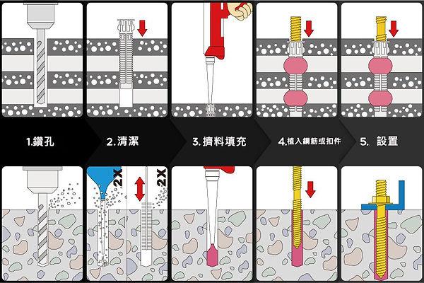 植筋膠使用方法.jpg