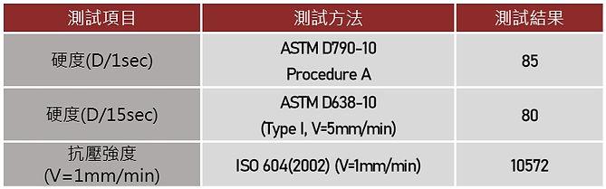 測試表格.jpg