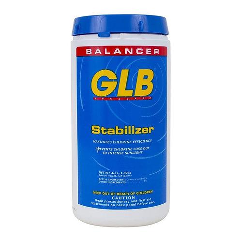 GLB Stabilizer - 4#