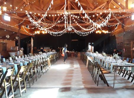 The Wedding Budget Formula