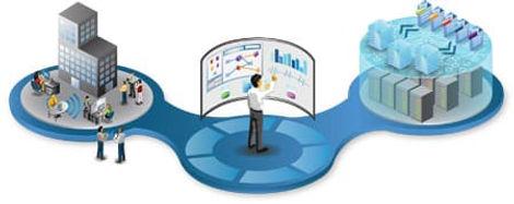 Portal Netshopping nosso propósito