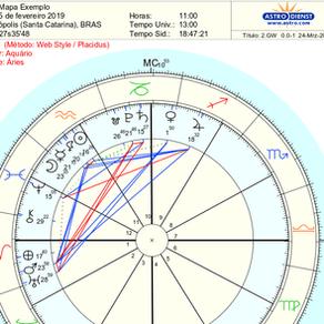 Como fazer um mapa astral natal?