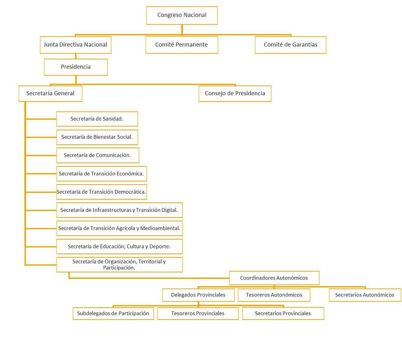 Organigrama_7.jpg