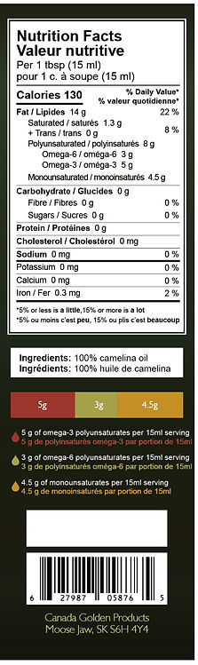 Camelina nutritional facts.jpg
