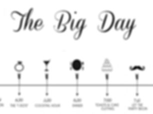 wedding timeline.jpg