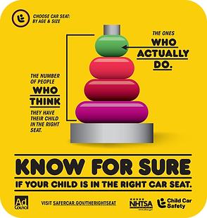 Child car safety, car seat