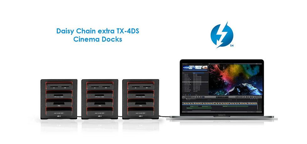 TX-4DS_DaisyChain_Macbook Pro.jpg