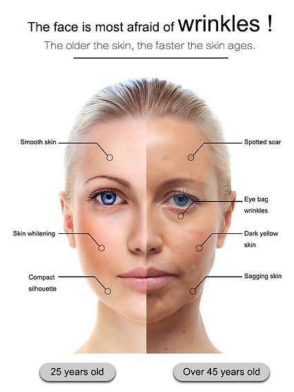 Skin Tighteing Treatments at Skin & Body