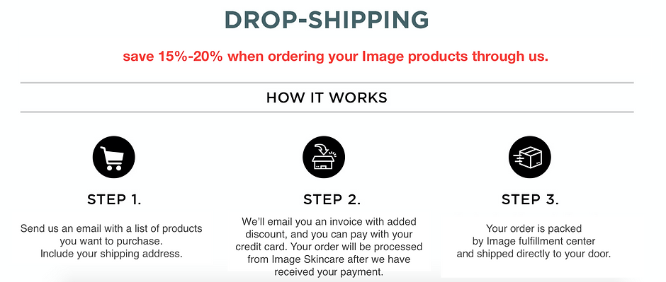 save 15% - 20% on Image Skincare.png