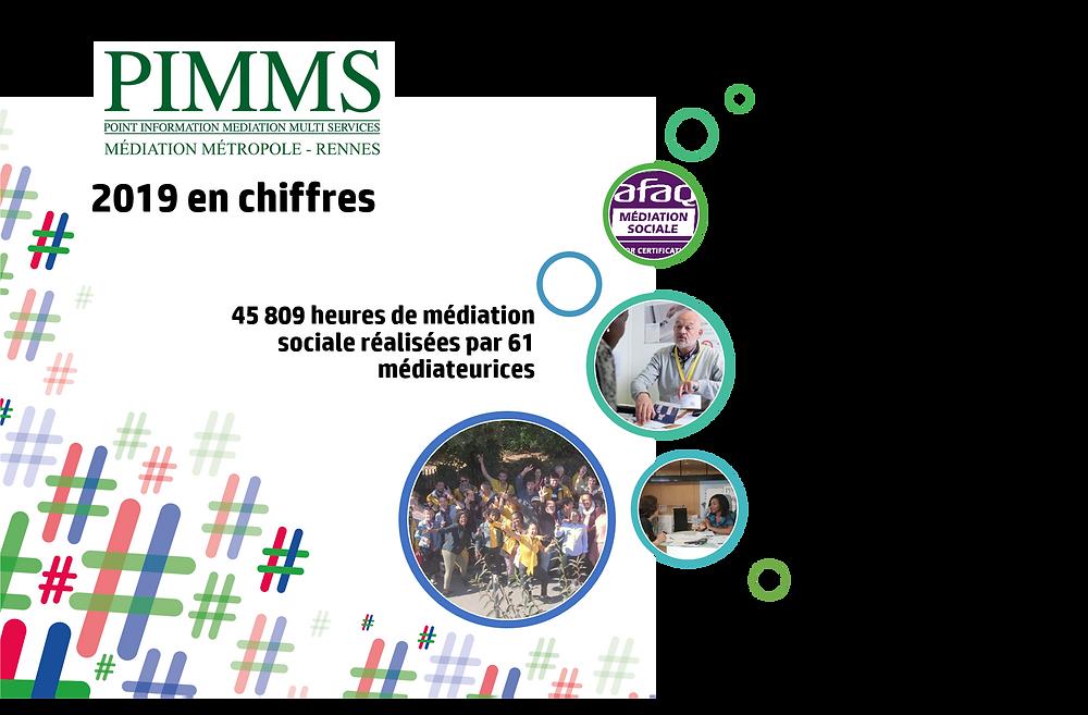Activités 2019 du PIMMS de Rennes