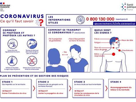 Suspension des activités #coronavirus #stade3