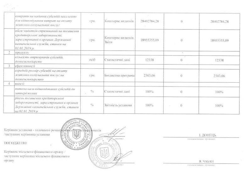 зміни паспорта_Страница_05.jpg