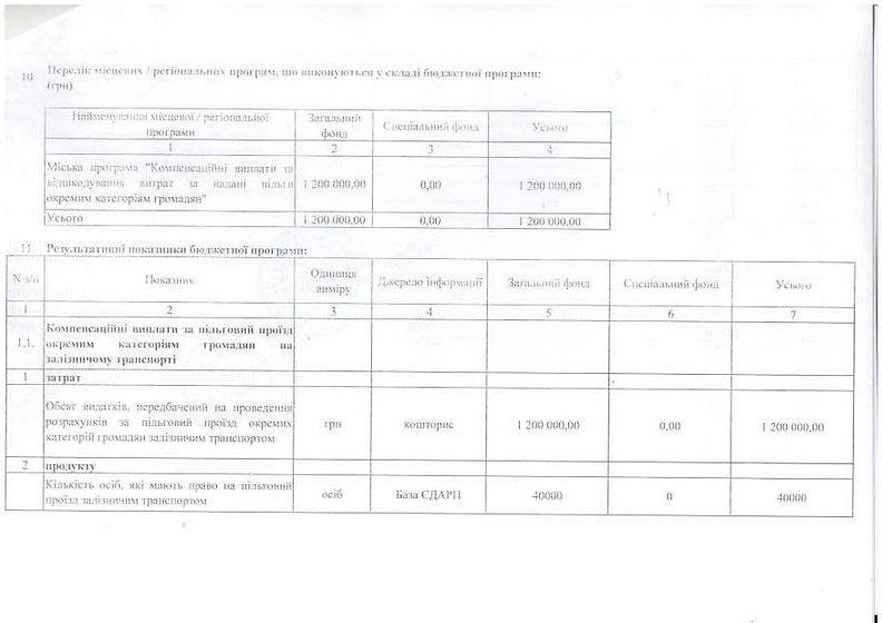 Зміни паспорта ПЦМ_Страница_04.jpg