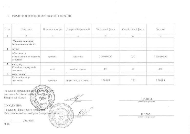 зміни паспорта_Страница_11.jpg