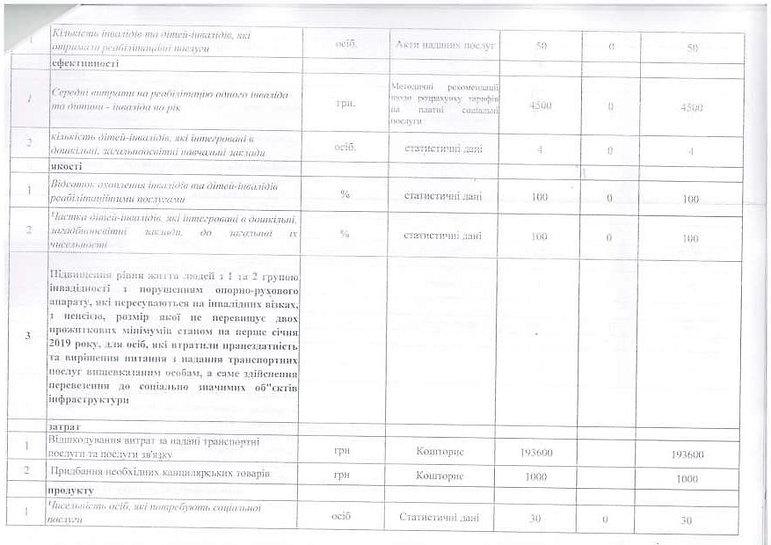 Зміни паспорта ПЦМ_Страница_17.jpg