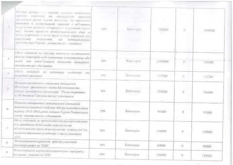 Зміни паспорта ПЦМ_Страница_14.jpg