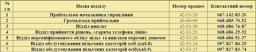 Список телефонов.png