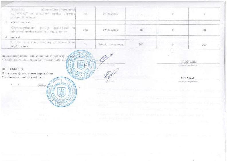 Зміни паспорта ПЦМ_Страница_05.jpg