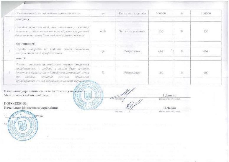Зміни паспорта ПЦМ_Страница_19.jpg