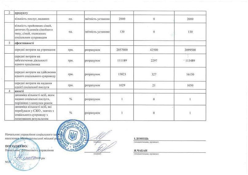 Паспорта ПЦМ зміни_Страница_16.jpg