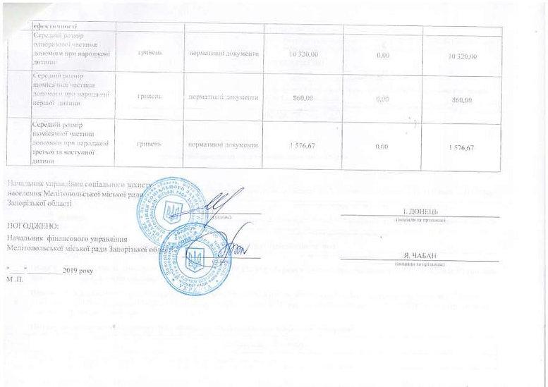 Змини паспорта (додаток)_Страница_7.jpg