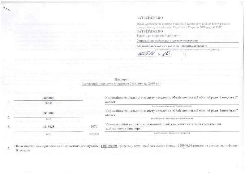 Зміни паспорта ПЦМ_Страница_02.jpg