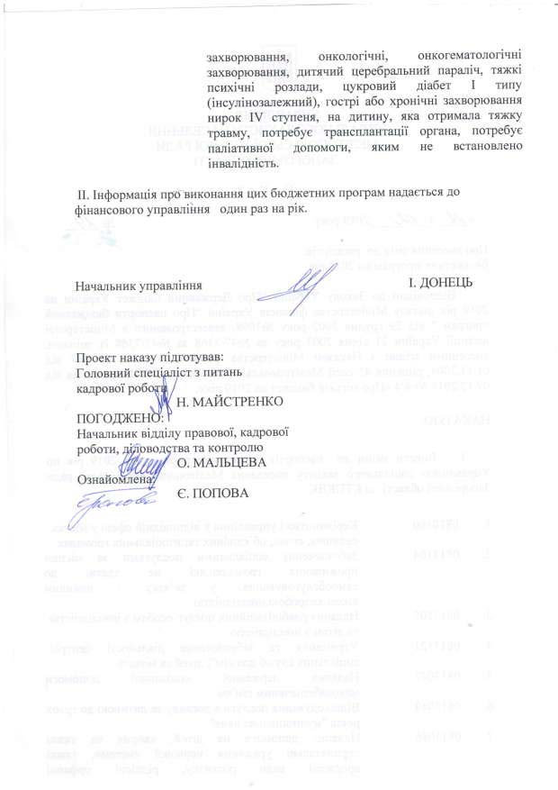 Паспорта ПЦМ зміни_Страница_02.jpg