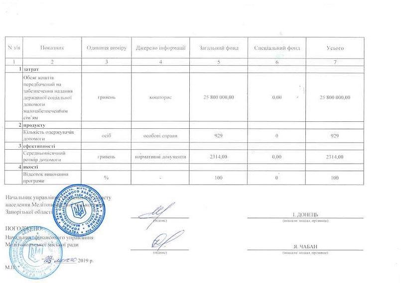 Паспорта ПЦМ зміни_Страница_19.jpg