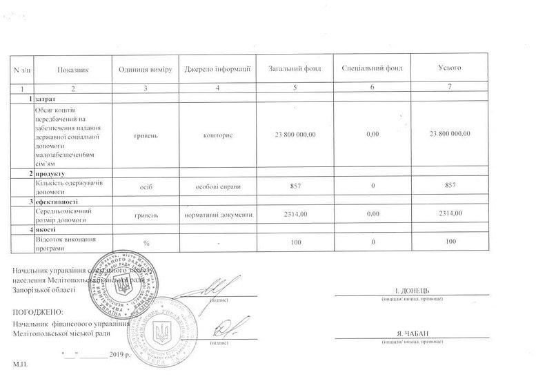 зміни паспорта_Страница_14.jpg