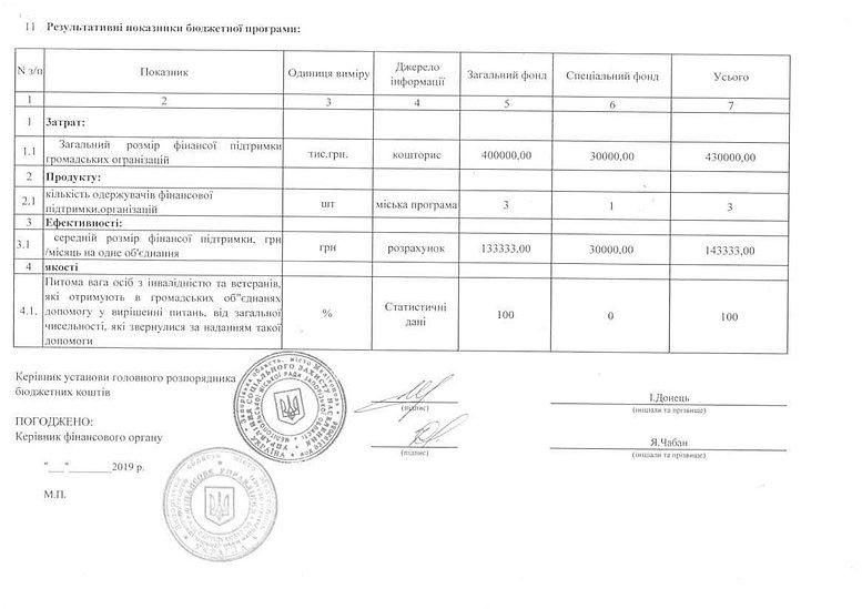 зміни паспорта_Страница_27.jpg