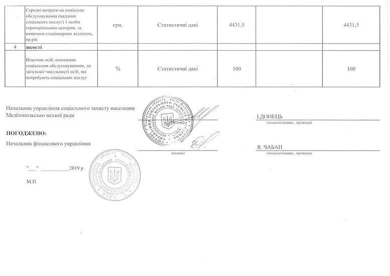 зміни паспорта_Страница_24.jpg