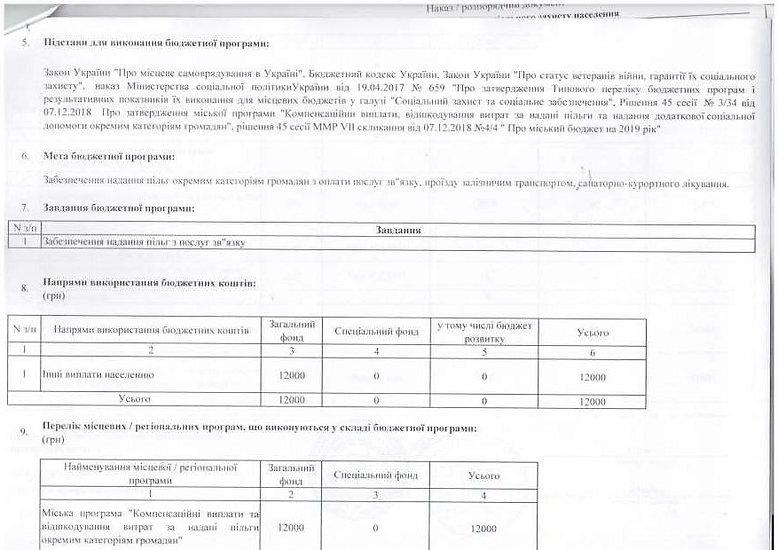 ПАСПОРТА ПРОГРАМ_Страница_084.jpg