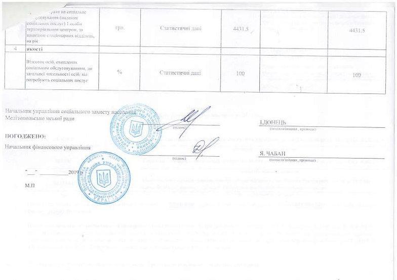 Зміни паспорта ПЦМ_Страница_09.jpg