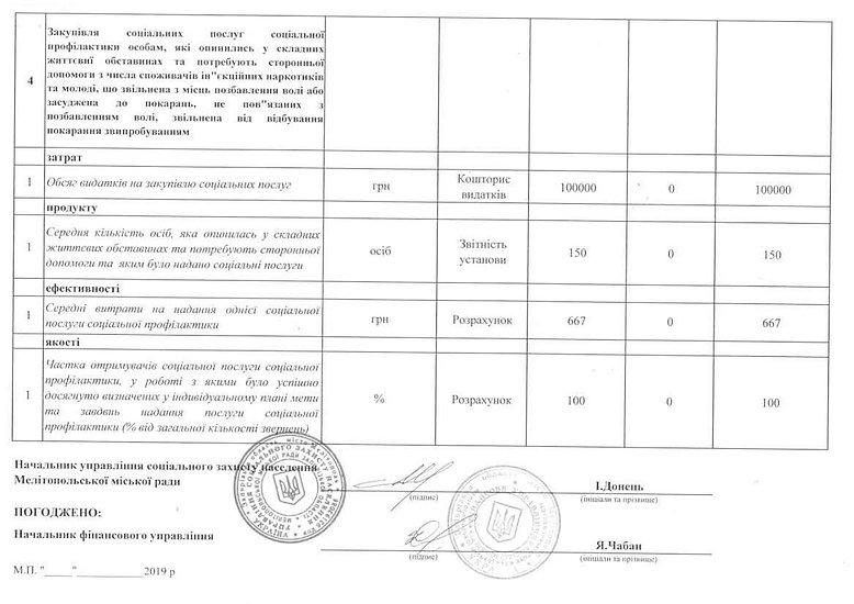 зміни паспорта_Страница_36.jpg