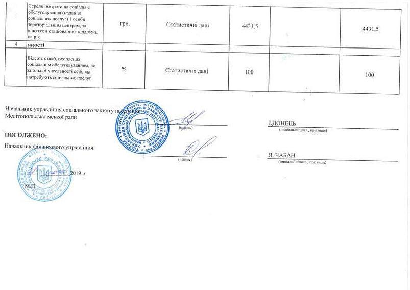Паспорта ПЦМ зміни_Страница_10.jpg