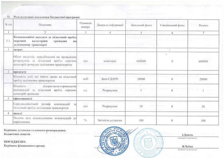 ПАСПОРТА ПРОГРАМ_Страница_088.jpg