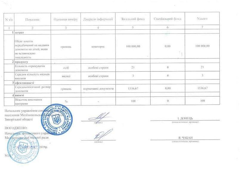Паспорта ПЦМ зміни_Страница_25.jpg