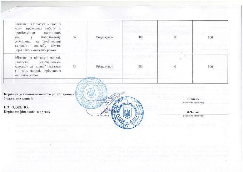 ПАСПОРТА ПРОГРАМ_Страница_106.jpg