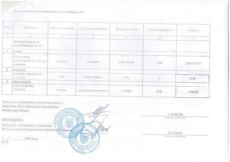 Змини паспорта (додаток)_Страница_3.jpg