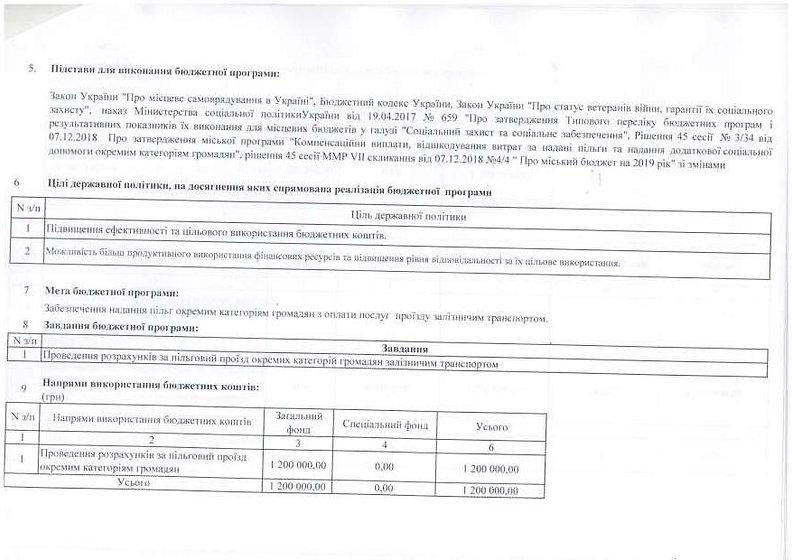Зміни паспорта ПЦМ_Страница_03.jpg