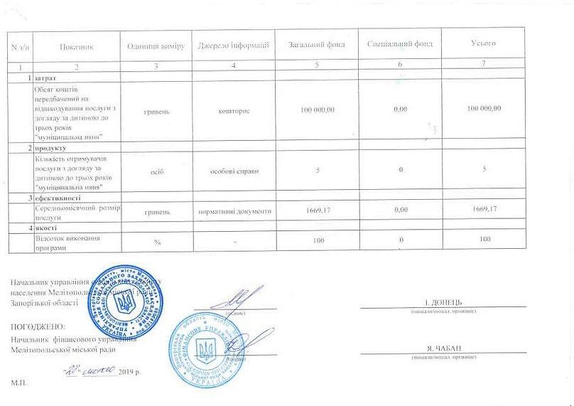 Паспорта ПЦМ зміни_Страница_22.jpg