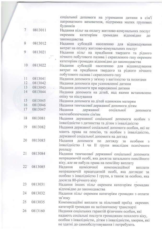 ПАСПОРТА ПРОГРАМ_Страница_002.jpg